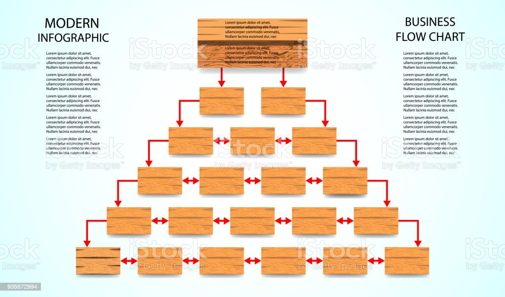 Flow Chart Information Infographics Concept With Wooden Element