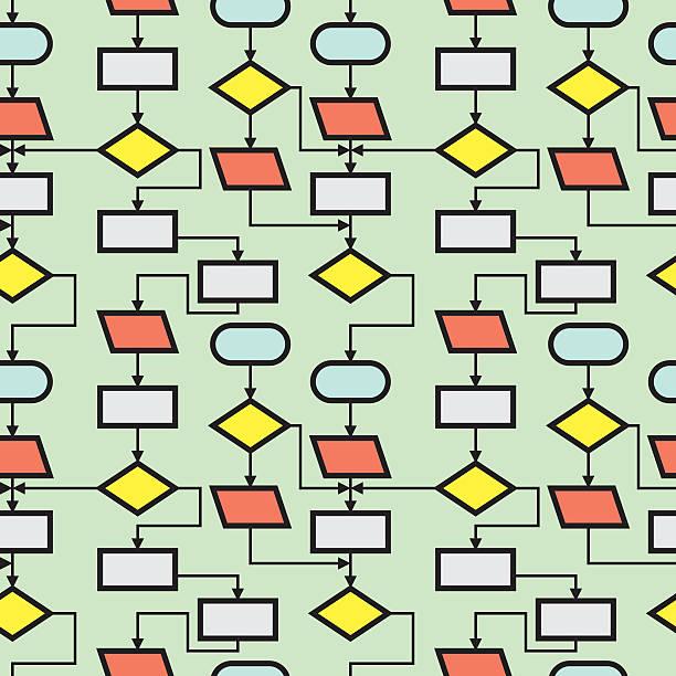 Flow Chart or Block Diagram, seamless vector illustration vector art illustration