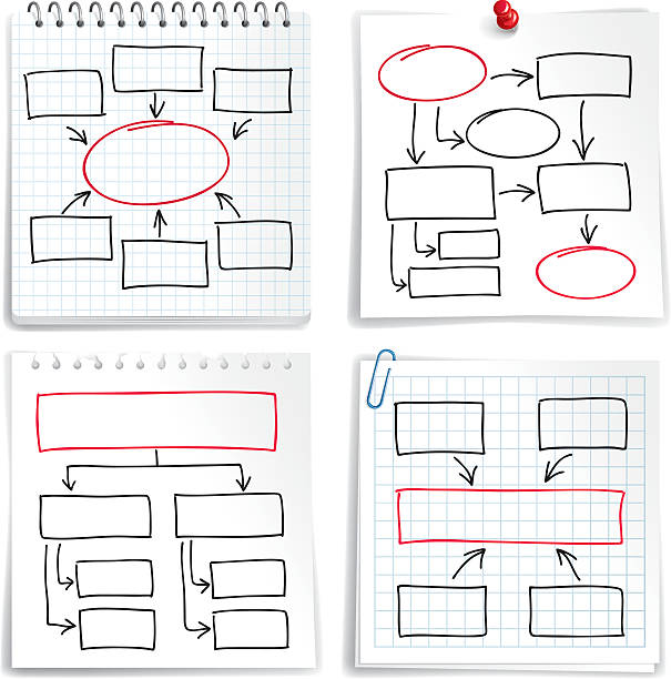 Best Process Map Illustrations, Royalty-Free Vector