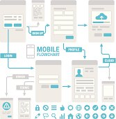 Flowchart app mobile workflow concept.