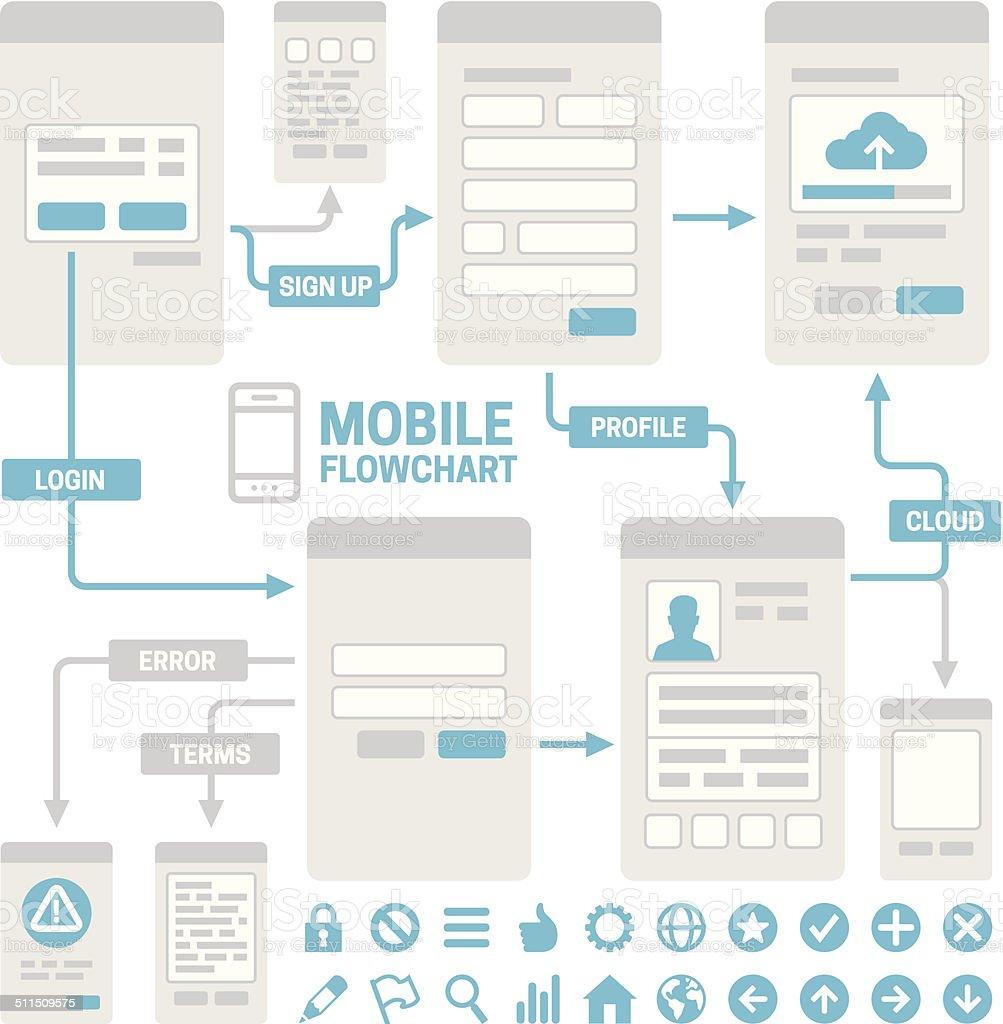 Flowchart Application Mockup vector art illustration