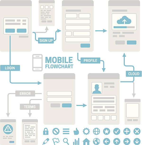 Flowchart Application Mockup Flowchart app mobile workflow concept. website wireframe stock illustrations