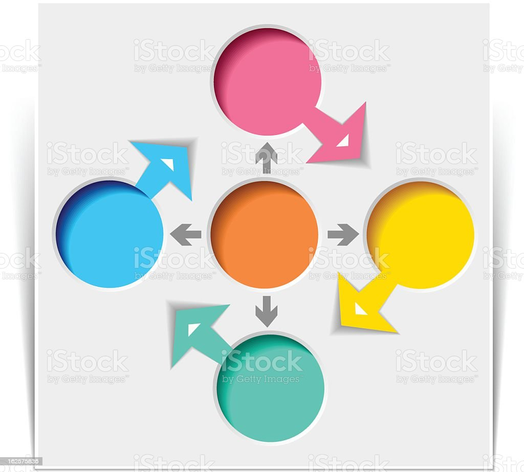 Flowchart Diagram royalty-free stock vector art