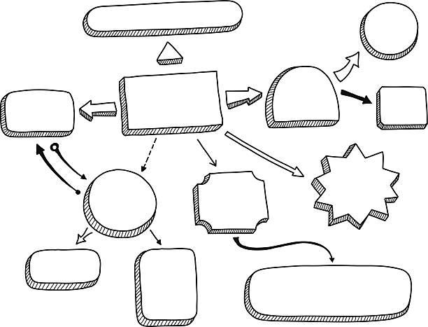 Flowchart vector illustration vector art illustration