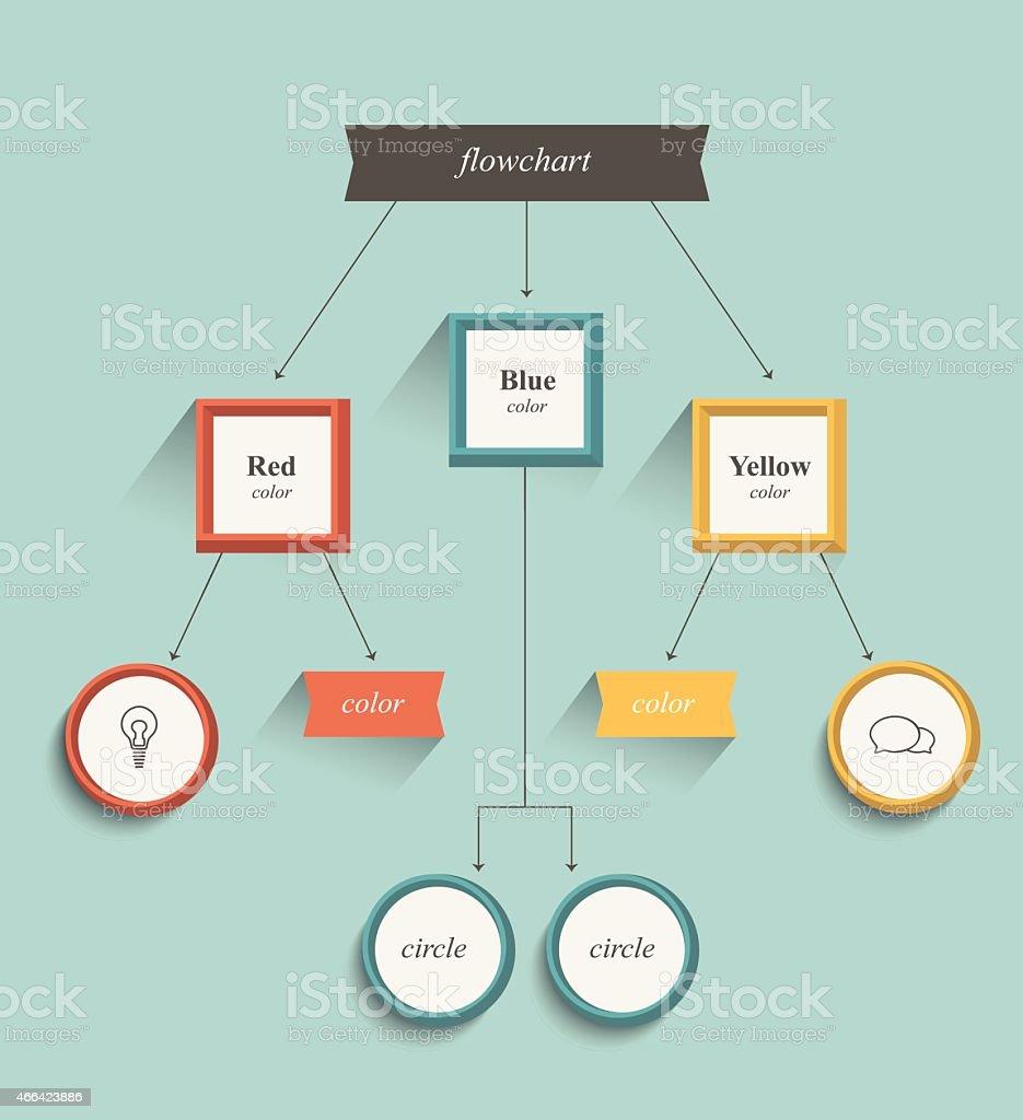 Ilustracin de diagrama de flujo diagrama de flujo de tareas diseo connect palabra en ingls flujograma plano documento tabla medios visuales 2015 diagrama de flujo ccuart Gallery