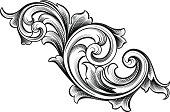 Vector - Designed by a hand engraver, this carefully drawn and highly detailed intertwining scrollwork can be used a number of ways. Easily change the scroll colors. Scale to any size without loss of quality with the enclosed EPS, AI, files. Also includes high resolution JPG.
