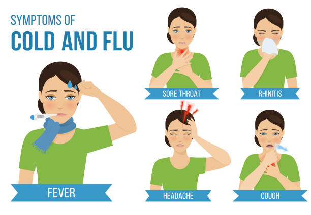 Flu and cold Symptoms of cold and flu - fever, cough, runny nose, sore throat, headache. Vector sore throat stock illustrations