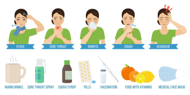 Flu and cold Symptoms and treatment of cold and flu. Vector fever stock illustrations