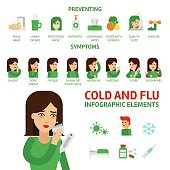 Flu and common cold infographic elements.