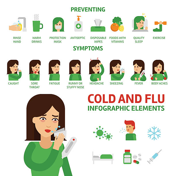 Flu and common cold infographic elements. Flu and common cold infographic elements. Prevention, symptoms and treatment of influenza. Medical icons. Woman suffers colds, fever isolated vector flat illustration on white background stock vector. pneumonia stock illustrations
