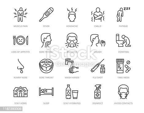 Flu disease prevention, cold symptoms flat line icons set. Fever headache sneeze, sore throat vector illustrations. Outline signs medical healthcare infographic. Pixel perfect 64x64. Editable Strokes.