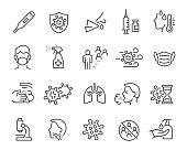 Flu icons set, medical mask, flu virus, symptoms, treatment, prevention, antiseptic, coronavirus infection and other