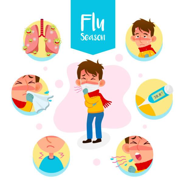 illustrazioni stock, clip art, cartoni animati e icone di tendenza di flu season vector illustration. coronavirus symptoms infographic. cartoon style - sintomo