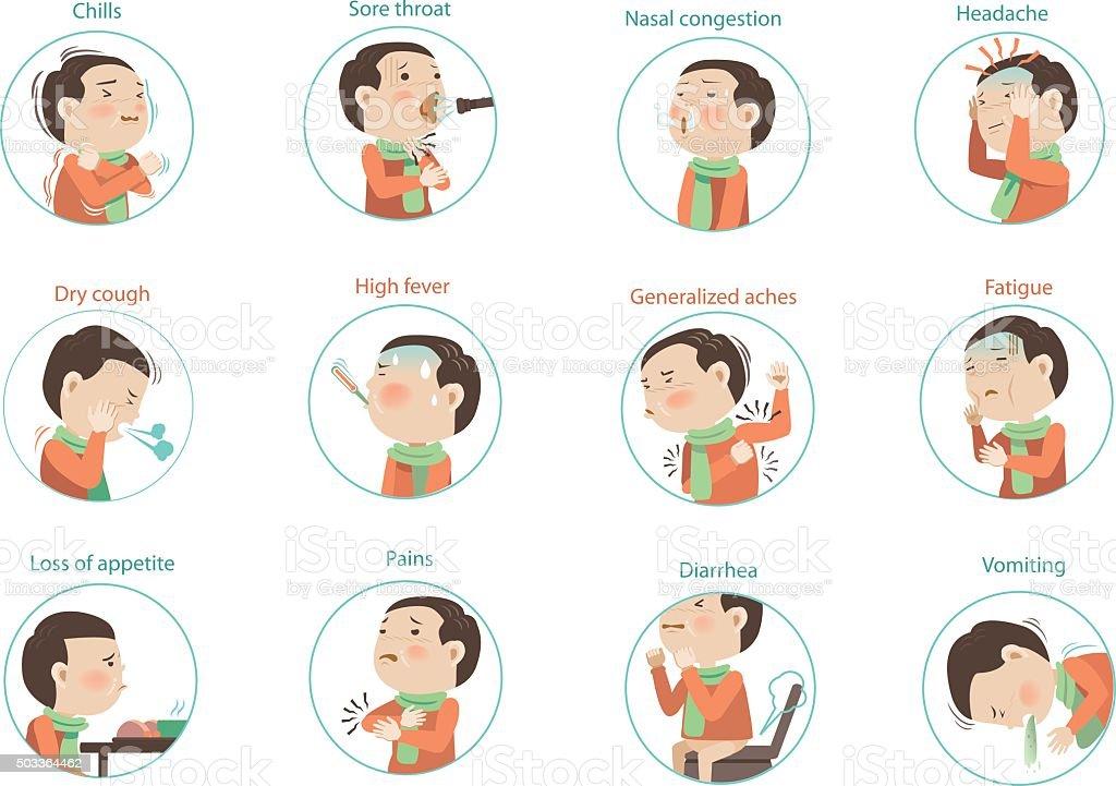 flu symptoms vector art illustration