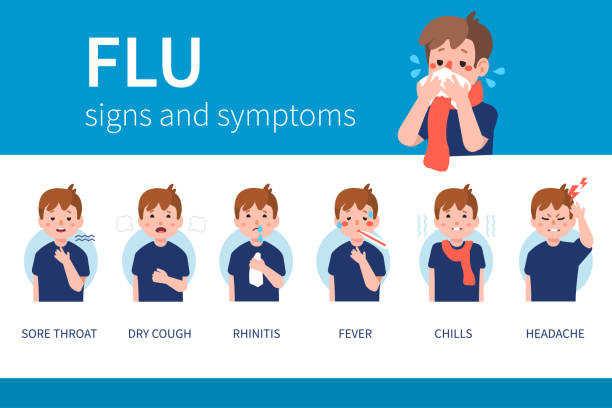 flu Influenza symptoms infographic. Flat style vector illustration isolated on white background. fever stock illustrations