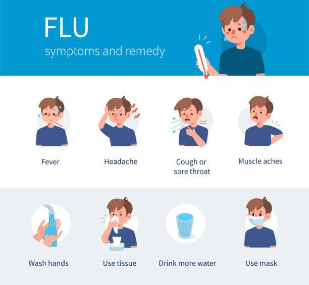 bildbanksillustrationer, clip art samt tecknat material och ikoner med influensa - sneezing