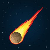 """A comet is a ball of mostly ice that moves around in outer space. Comets are often described as """"dirty snowballs"""". They are very different from asteroids. The orbital inclinations of comets are usually high and not near the ecliptic where most solar system objects are found."""