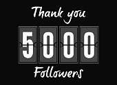 5000 followers vector illustration. Greeting card for social networks.