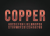 Font alphabet number Copper effect in vector format