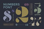 Font of numbers in classical french didot
