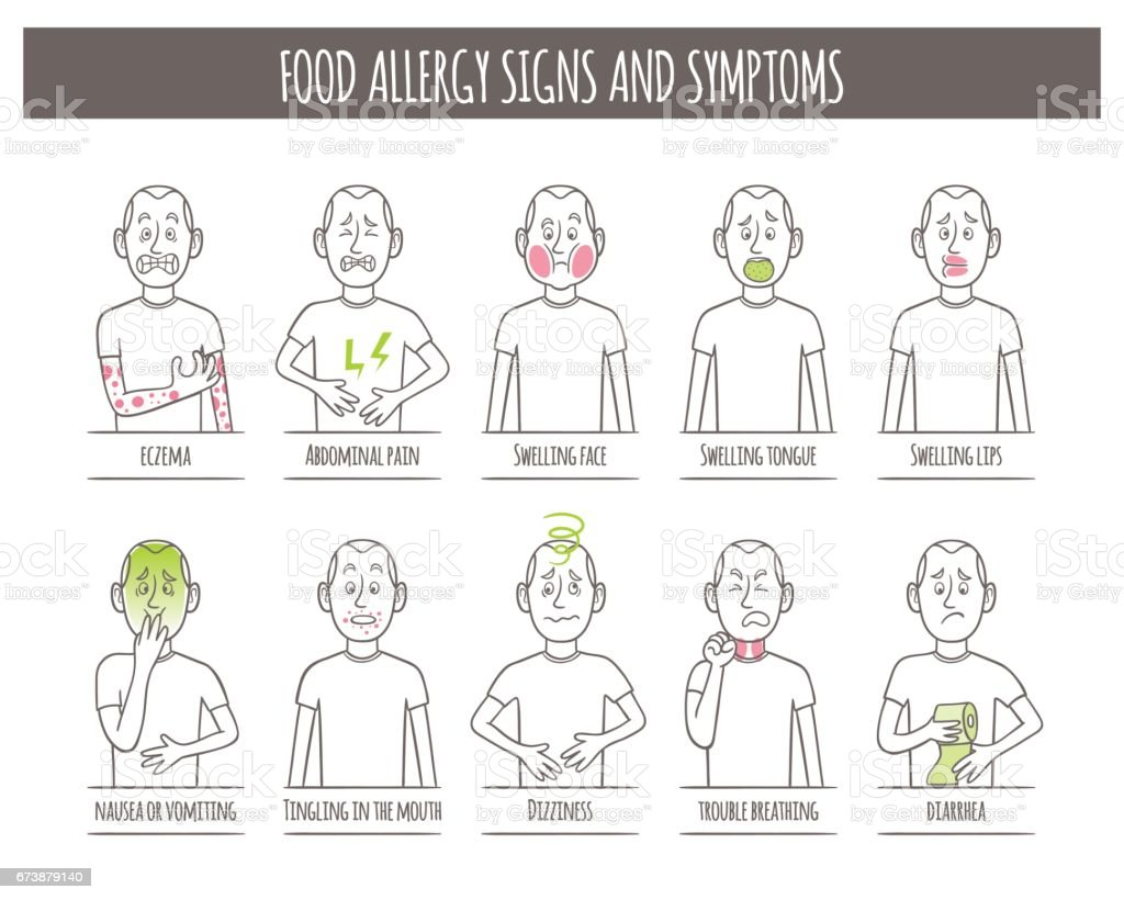 Los síntomas y signos de alergia de alimentos - ilustración de arte vectorial