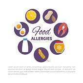 Food allergy. Infographics. Product Icons. Allergens.