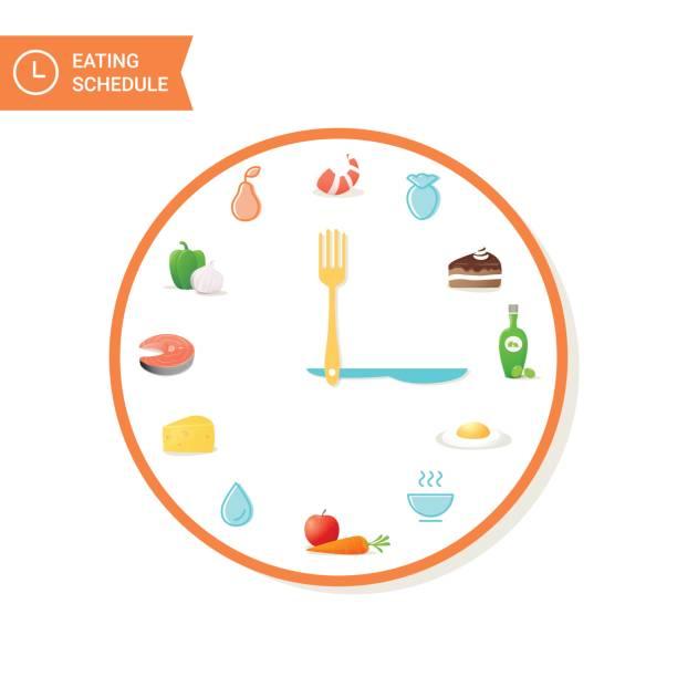 essen und uhr. essen zeitplan icons - lachskuchen stock-grafiken, -clipart, -cartoons und -symbole