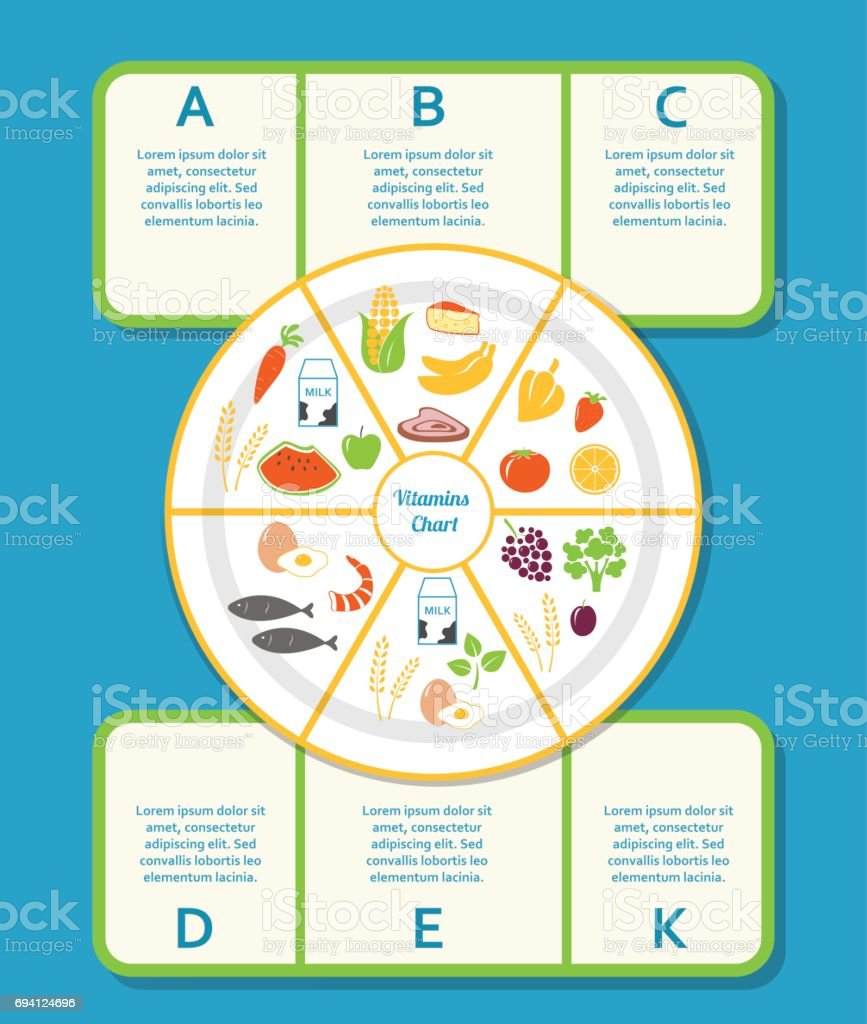 Food and Vitamins Infographics Chart. Healthy Diet and Food Concept vector art illustration