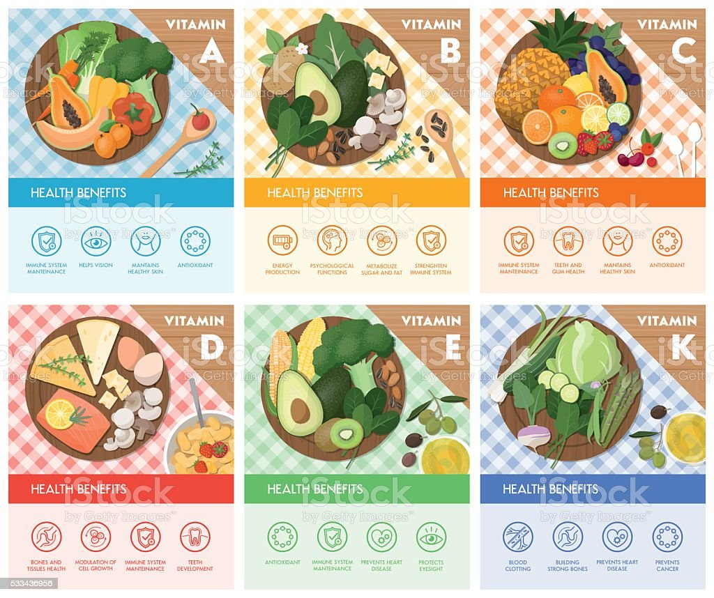 Food and vitamins vector art illustration
