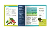 Booklet page. Magazine layout for infographics. Health food brochure design.