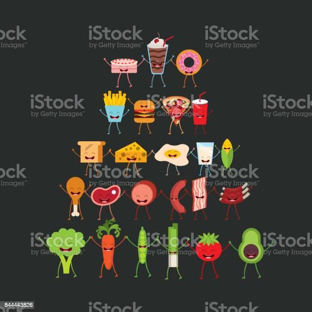 Food character design vector id844443826?b=1&k=6&m=844443826&s=612x612&h=cxq7av9ms0fp7ctnmeeletokrwh2efdddiefh 2owno=
