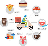food delivery with motorcycle flat design  vector illustration