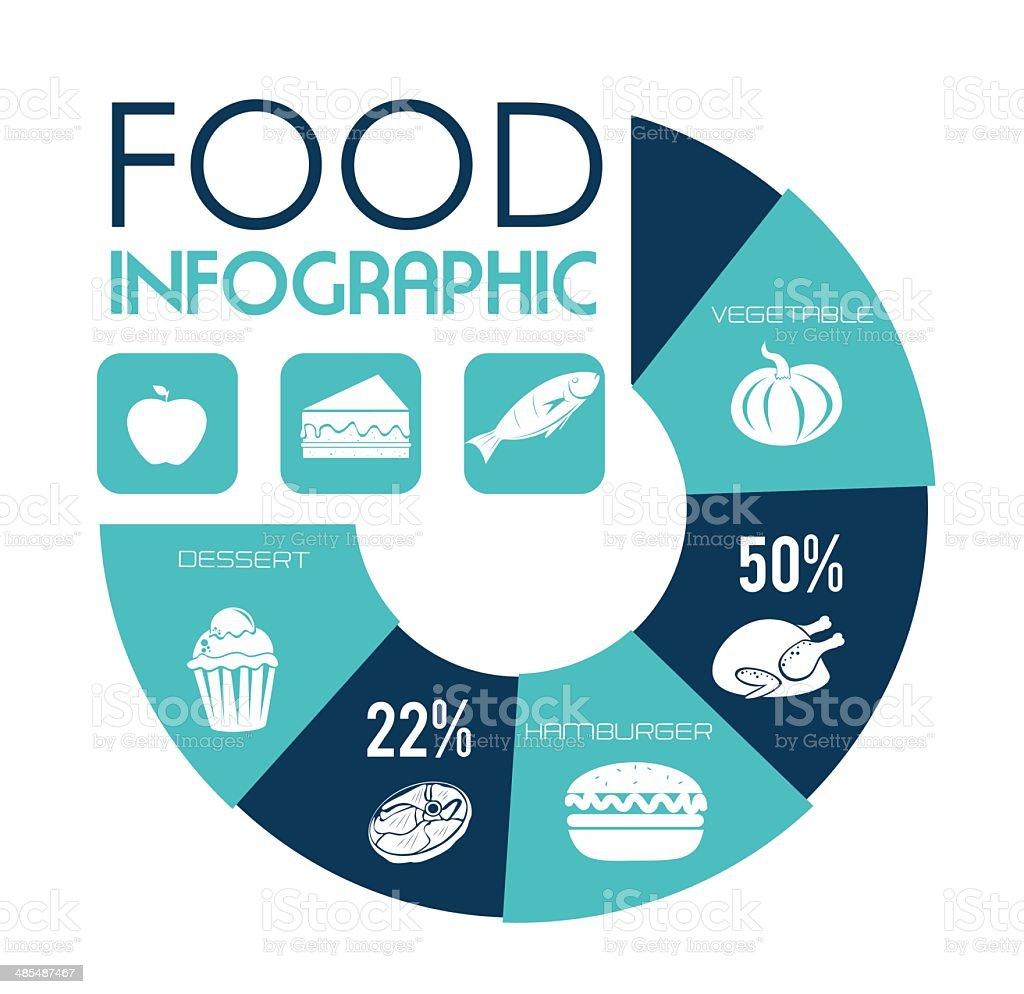 Food design vector art illustration