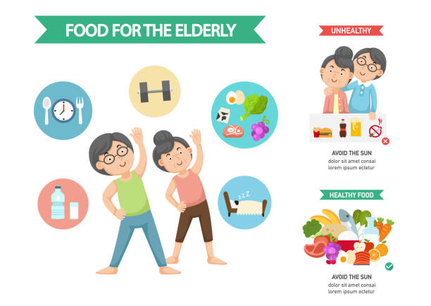 food for the elderly infographic - old man smiling backgrounds stock illustrations, clip art, cartoons, & icons