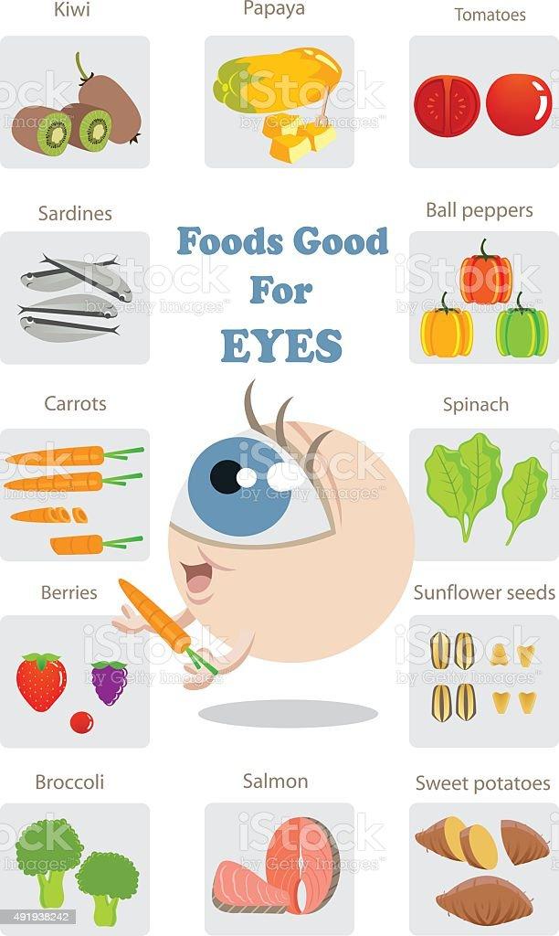 Food good eyes health vector art illustration