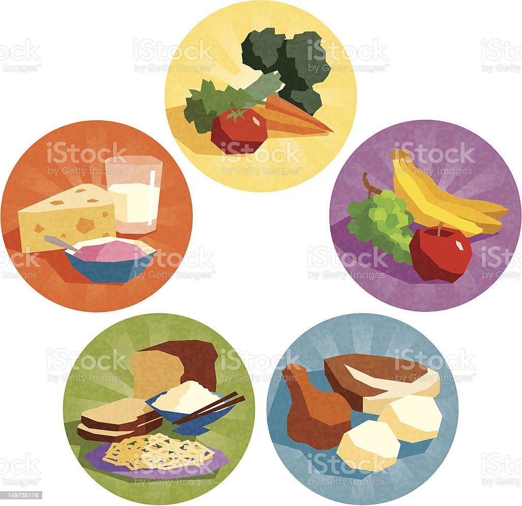 Resultado de imagen para groupes d'aliments
