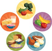 Food Group Badges