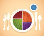 Food group eating guidelines concept illustration.