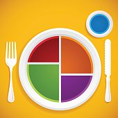 Food groups plate with space for copy. EPS 10 file. Transparency effects used on highlight elements.