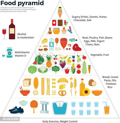 Food Guide Pyramid Healthy Eating Stock Vector Art Amp More