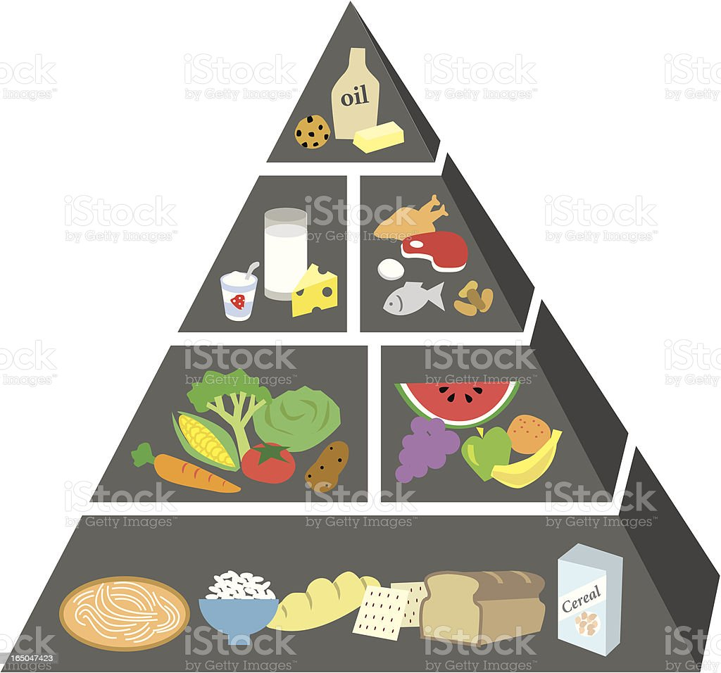 Food Guide Pyramid royalty-free stock vector art