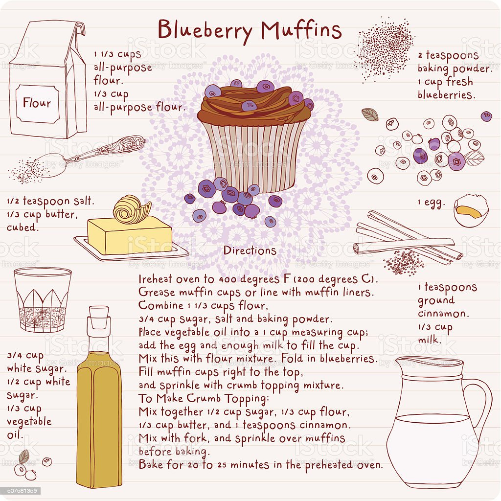 Food illustrations collection, food ingredients, blueberry muffins recipe. vector art illustration