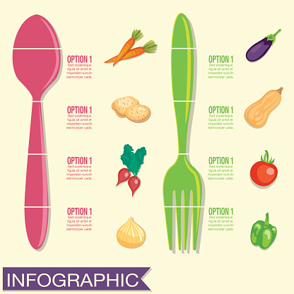 Food Infographic - Vegetables