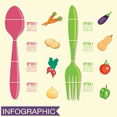 Food Infographic with lots of elements and room for your text. Simple drawings with bright colors. Several layers for easier editing.