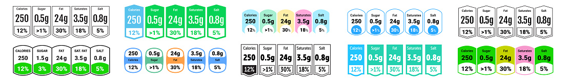 Food nutrition facts and daily value, vector package labels templates. Nutrition facts info table, food and drink daily value in servings with percentage and grams