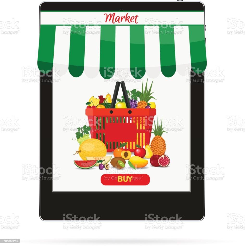 online beställning mat