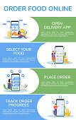 Food order flat color vector infographic template. Mobile app poster, booklet, PPT page concept design with cartoon characters. Online service advertising flyer, leaflet, info banner idea