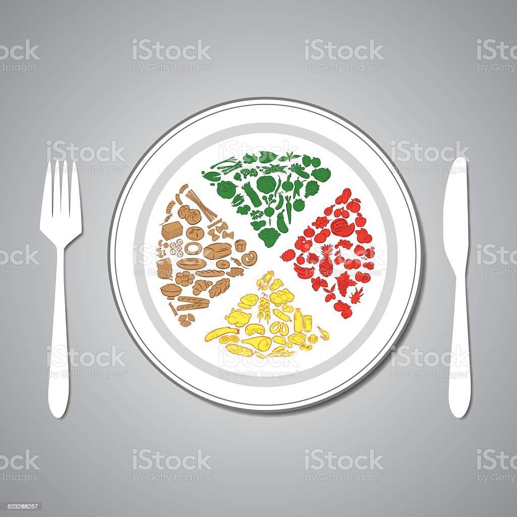 food plate vector art illustration