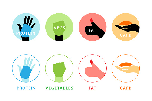 Food portion icons measured by hand. Diet concept illustration.