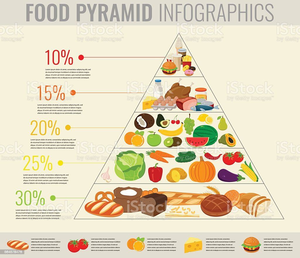 Food pyramid healthy eating infographic. Healthy lifestyle. Icons of products. vector art illustration